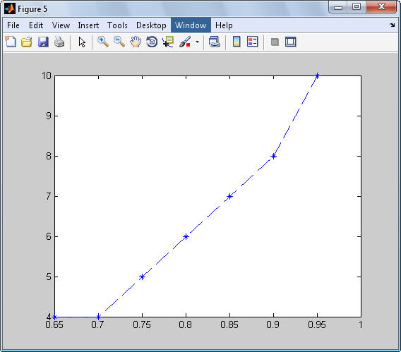 how to create wireless sensor network in matlab